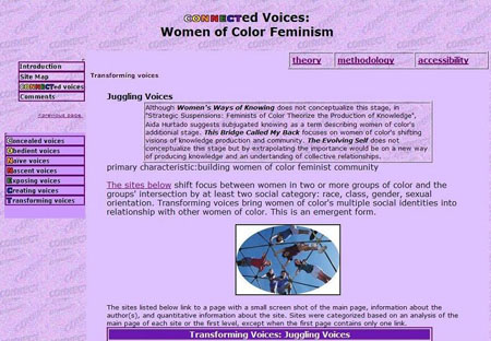 screen shot of Connected Voices, transforming voice.  &quot;<br /> Juggling Voices<br />     Although Women's Ways of Knowing does not conceptualize this stage, in &quot;Strategic Suspensions: Feminists of Color Theorize the Production of Knowledge,&quot; Aida Hurtado suggests subjugated knowing as a term describing women of color's additionial stage. This Bridge Called My Back focuses on women of color's shifting visions of knowledge production and community. The Evolving Self does not conceptualize this stage but by extrapolating the importance would be on a new way of producing knowledge and an undertanding of collective relationships. primary characteristic:building women of color feminist community The sites below shift focus between women in two or more groups of color and the groups' intersection by at least two social category: race, class, gender, sexual orientation. Transforming voices bring women of color's multiple social identities into relationship with other women of color. This is an emergent form. image of 6 adolescents on top of a jungle-gym, looking down. The sites listed below link to a page with a small screen shot of the main page, information about the author(s), and quantitative information about the site. Sites were categorized based on an analysis of the main page of each site or the first level, except when the first page contains only one link.<br /> &quot;